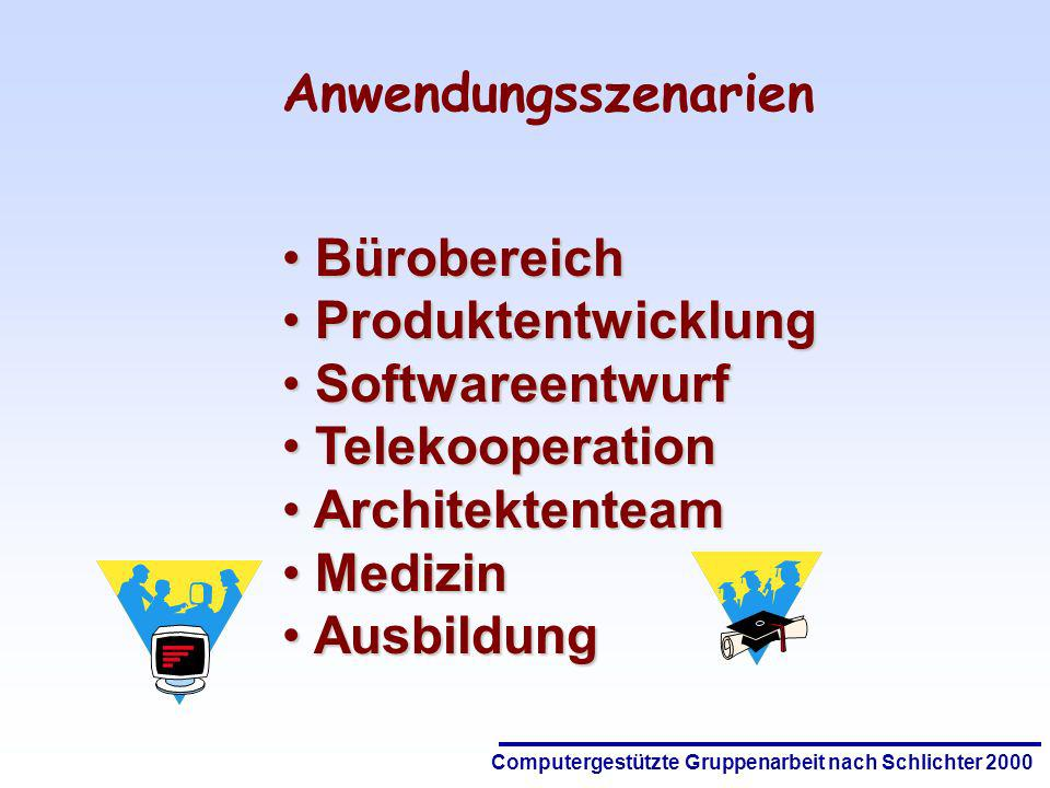 Anwendungsszenarien Bürobereich Produktentwicklung Softwareentwurf