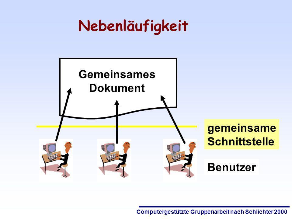 Nebenläufigkeit Gemeinsames Dokument gemeinsame Schnittstelle Benutzer