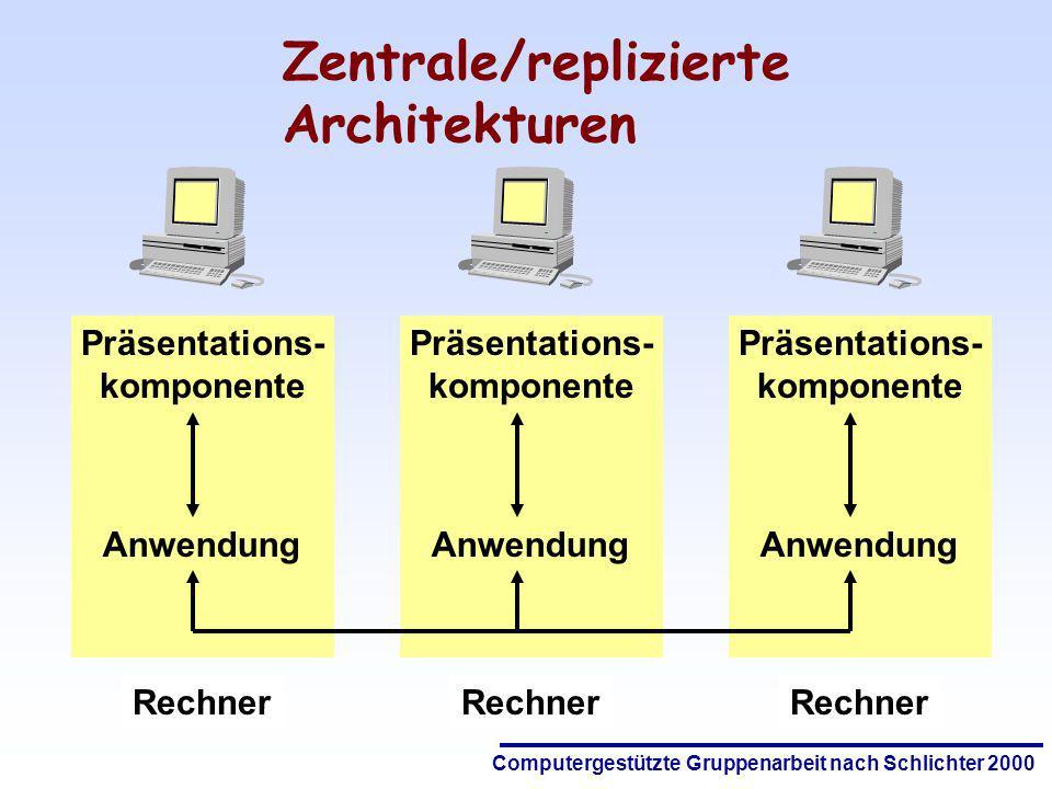 Zentrale/replizierte Architekturen