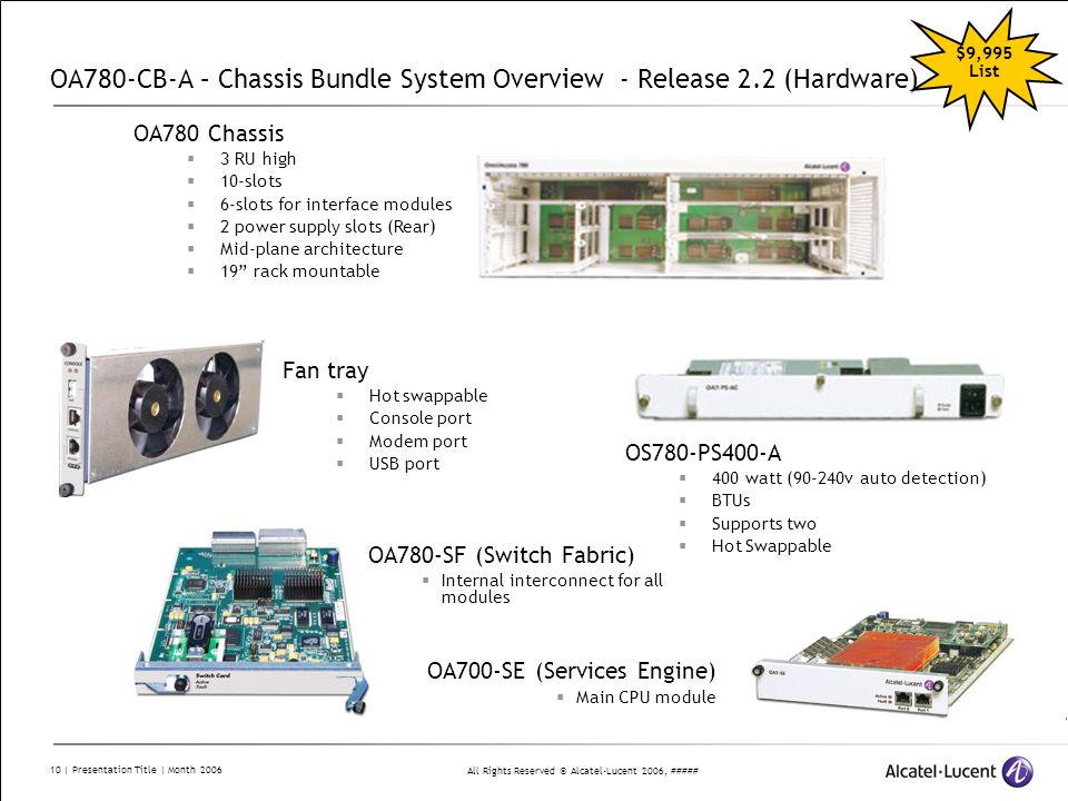 OA780-CB-A – Chassis Bundle System Overview - Release 2.2 (Hardware)