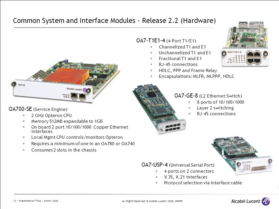 Common System and Interface Modules - Release 2.2 (Hardware)