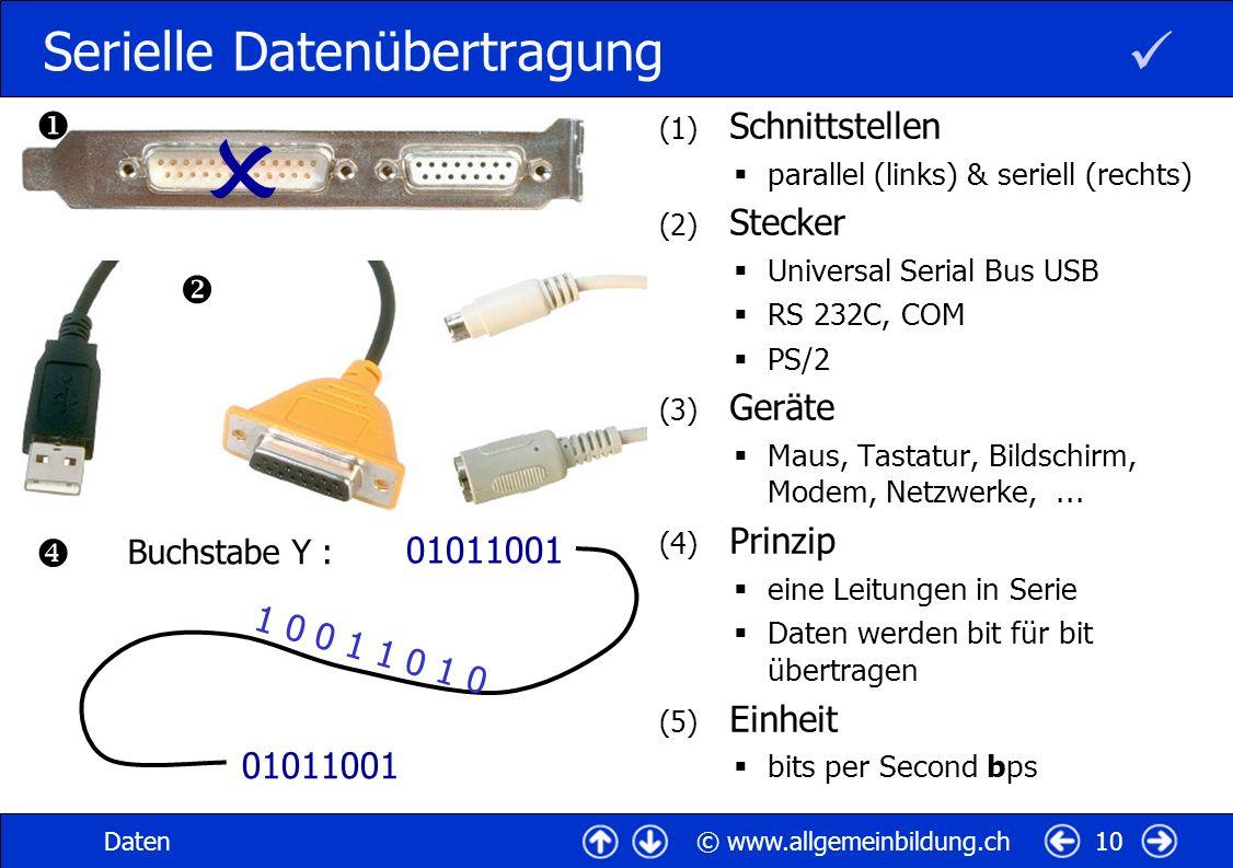 Serielle Datenübertragung
