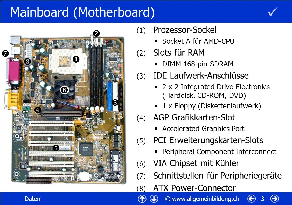 Mainboard (Motherboard)