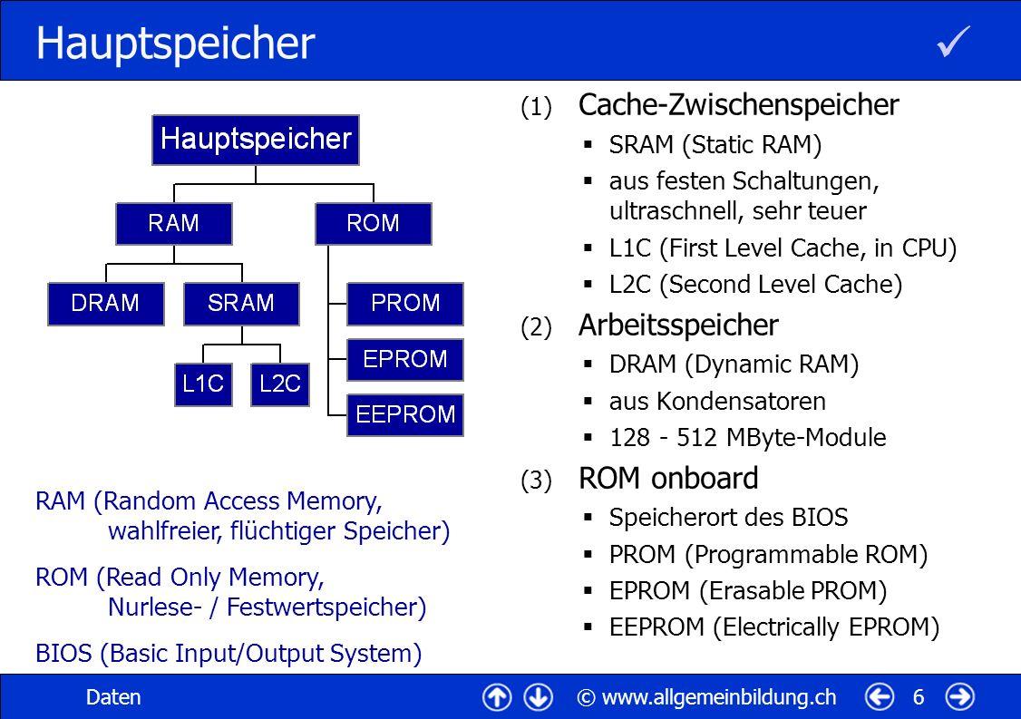  Hauptspeicher Cache-Zwischenspeicher Arbeitsspeicher ROM onboard