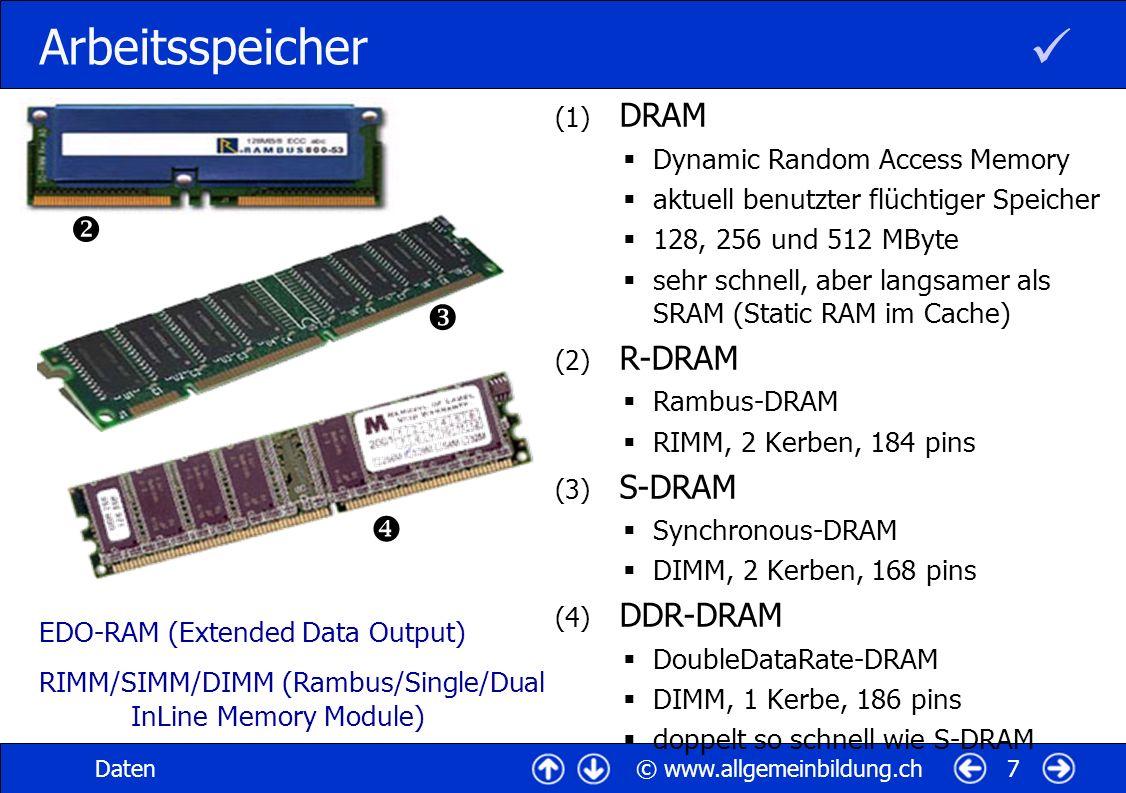  Arbeitsspeicher    DRAM R-DRAM S-DRAM DDR-DRAM