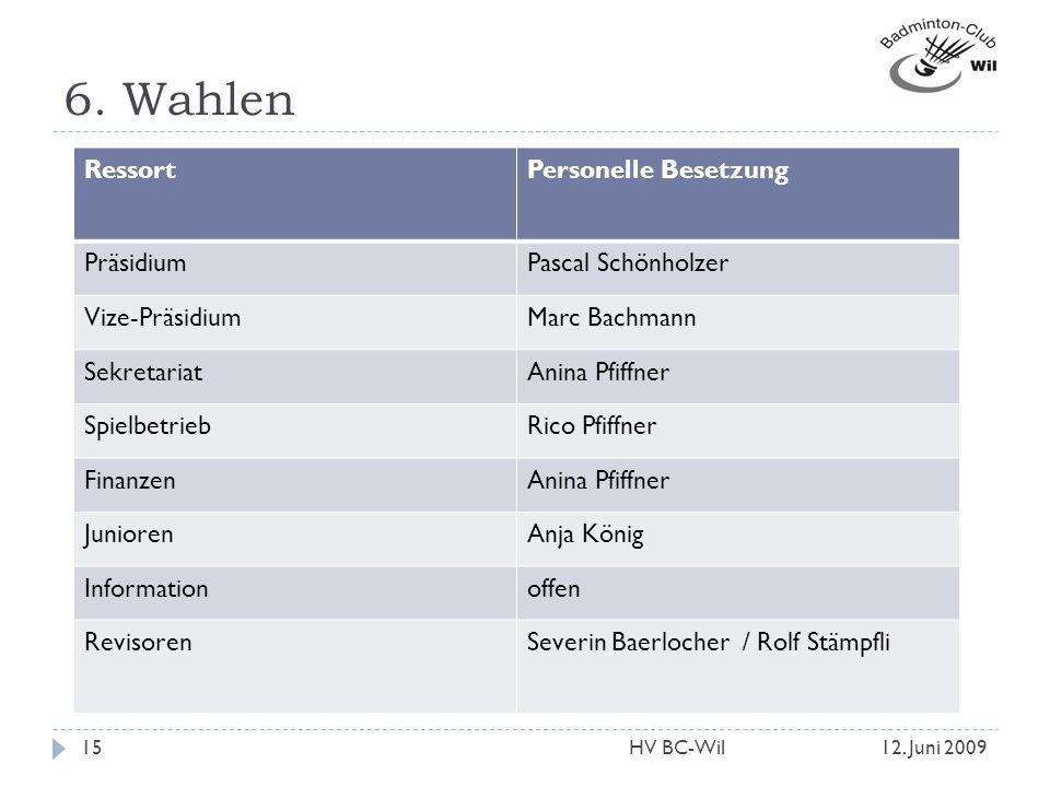 6. Wahlen Ressort Personelle Besetzung Präsidium Pascal Schönholzer