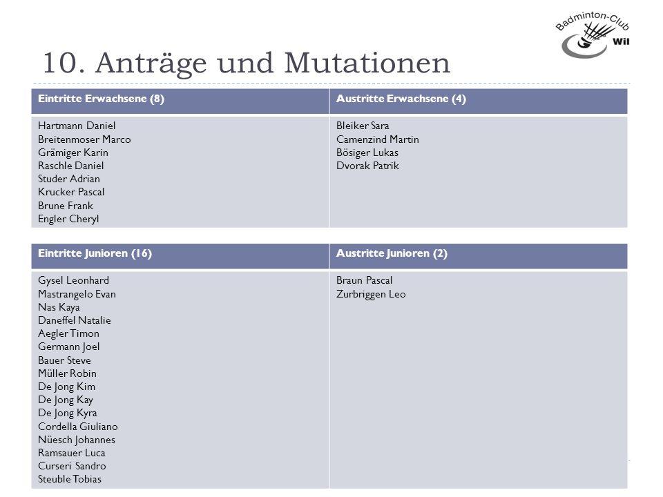 10. Anträge und Mutationen