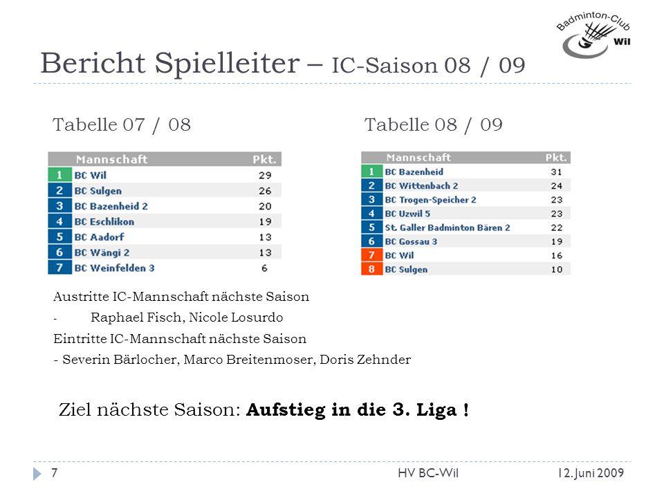 Bericht Spielleiter – IC-Saison 08 / 09
