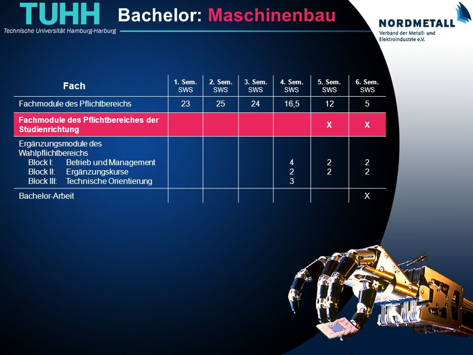 Bachelor: Maschinenbau/Mechatronik (11)
