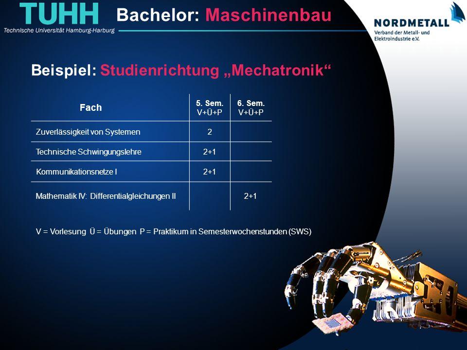 Bachelor: Maschinenbau/Mechatronik (14)