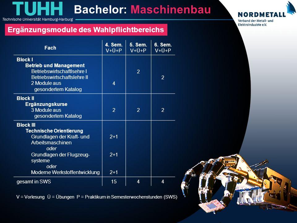 Bachelor: Maschinenbau/Mechatronik (18)