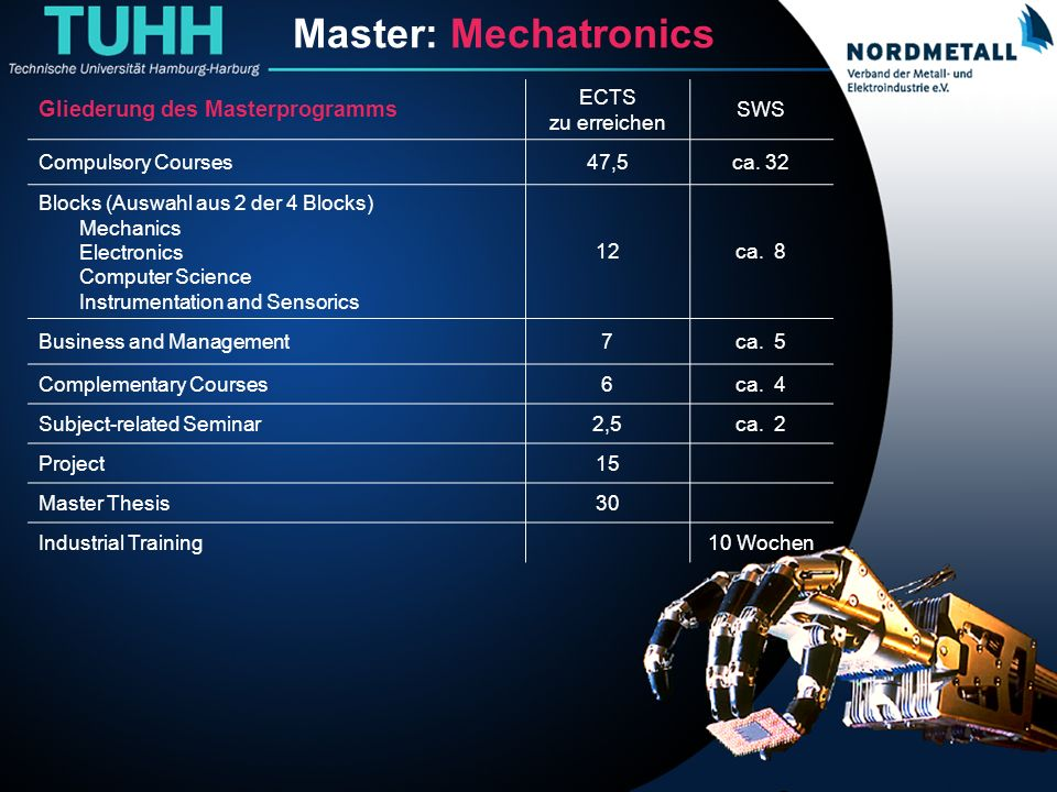 Master: Maschinenbau/Mechatronik (2)