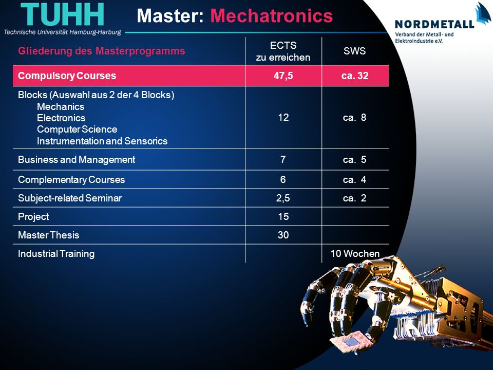 Master: Maschinenbau/Mechatronik (3)