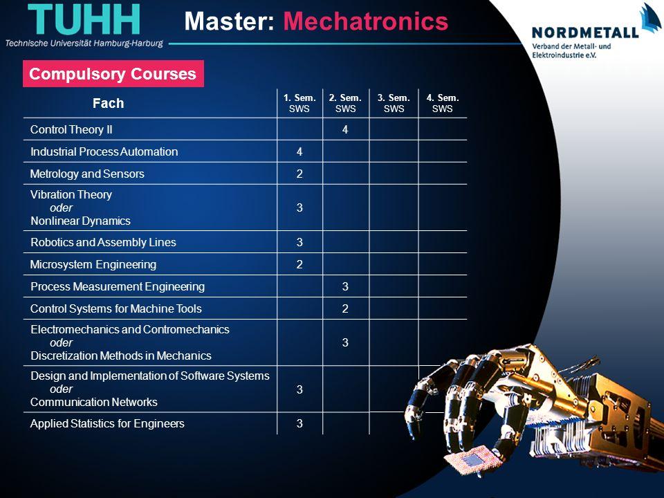 Master: Maschinenbau/Mechatronik (4)