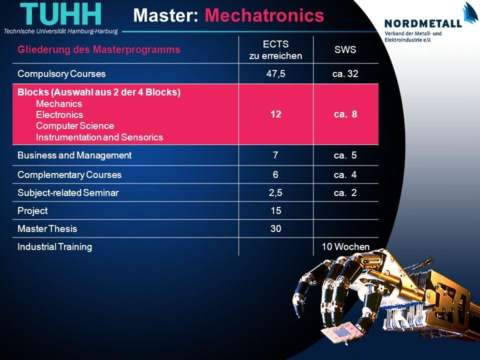 Master: Maschinenbau/Mechatronik (5)
