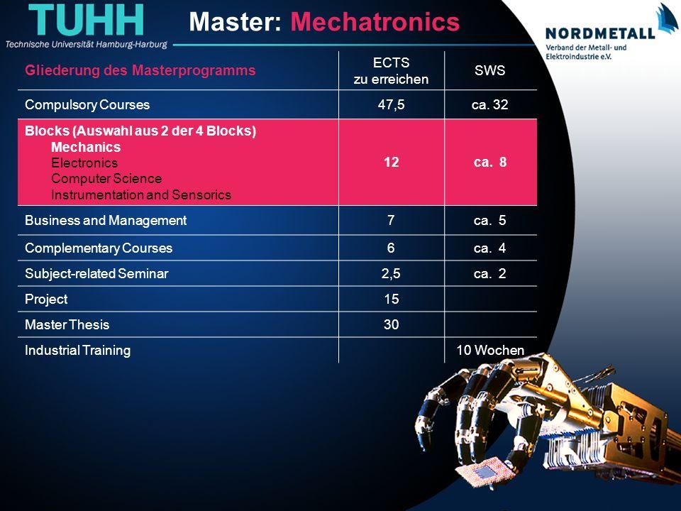 Master: Maschinenbau/Mechatronik (6)