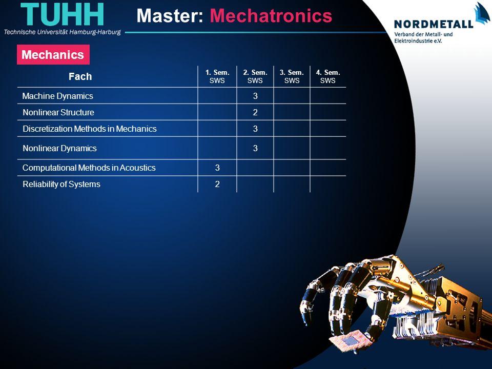 Master: Maschinenbau/Mechatronik (7)