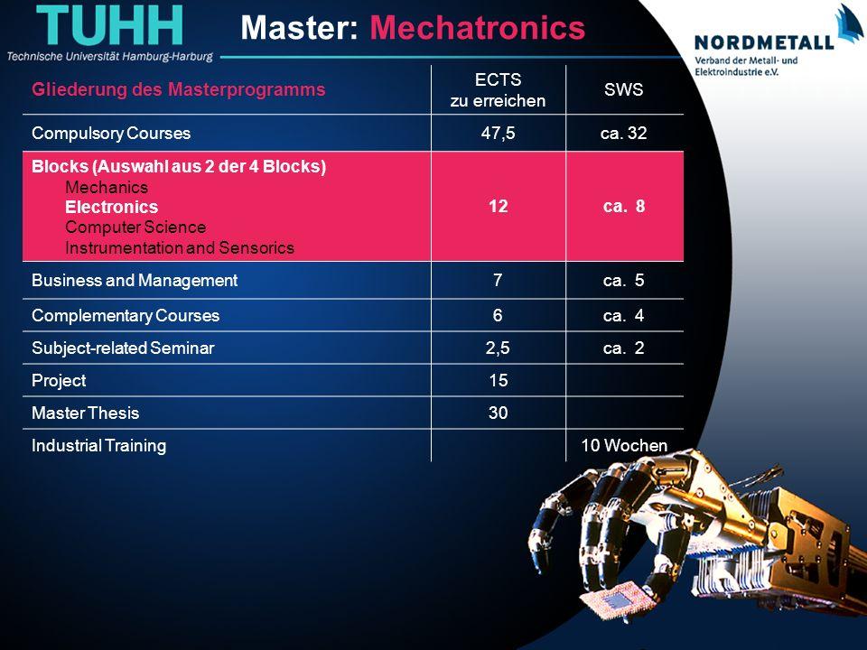 Master: Maschinenbau/Mechatronik (8)