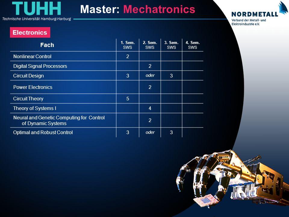 Master: Maschinenbau/Mechatronik (9)