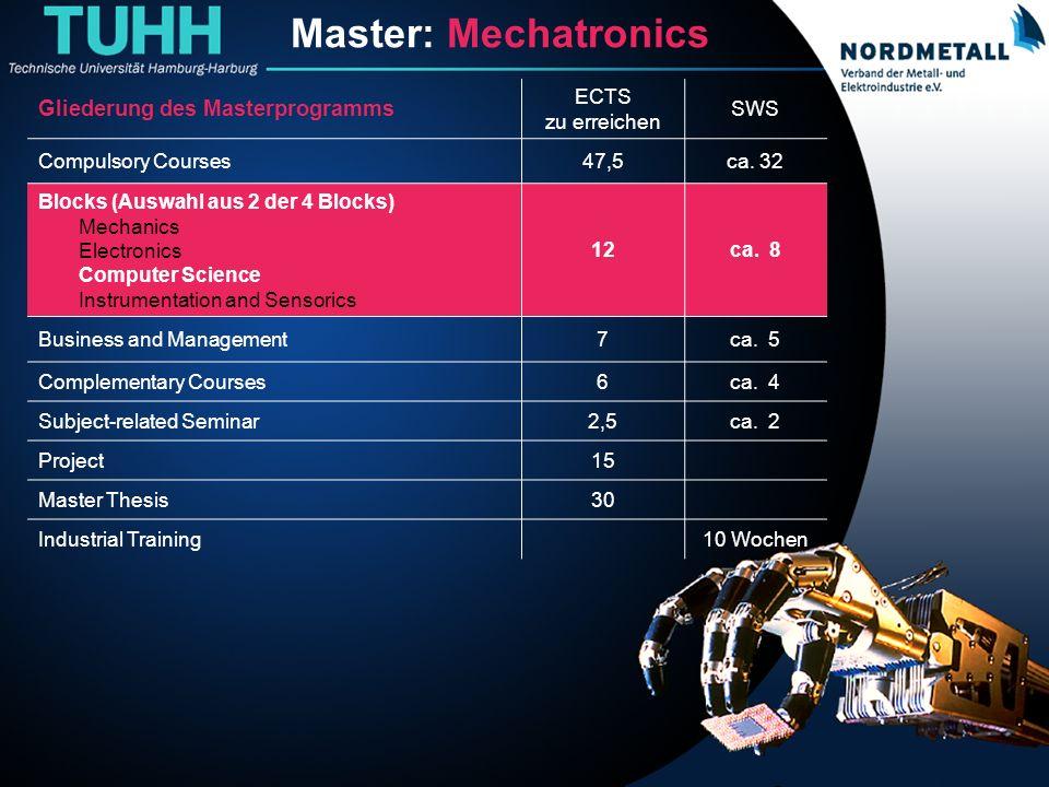 Master: Maschinenbau/Mechatronik (10)