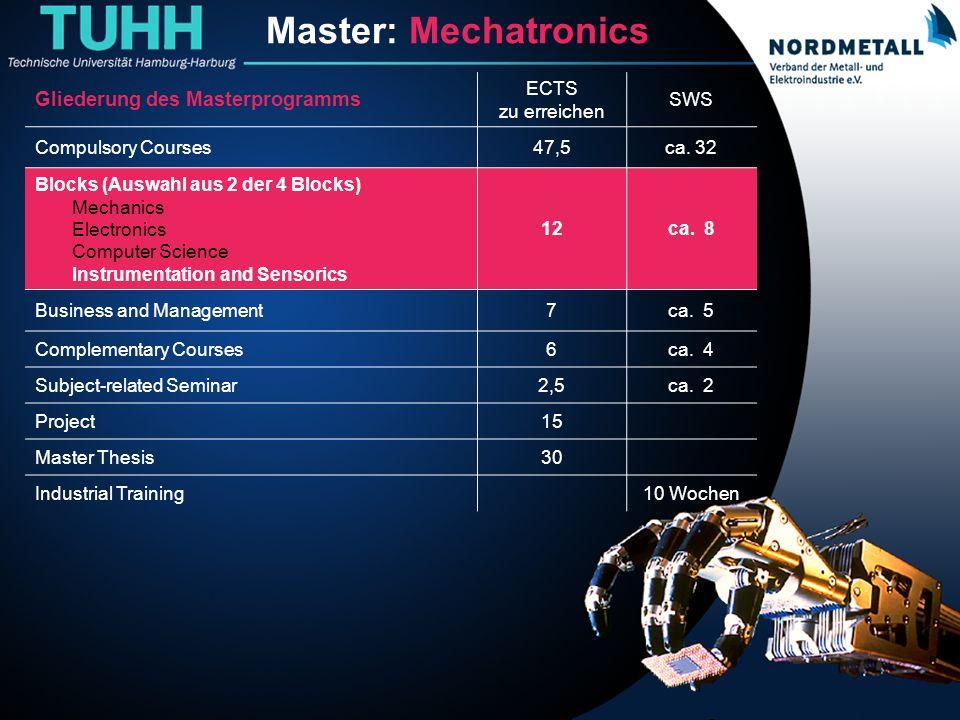 Master: Maschinenbau/Mechatronik (12)
