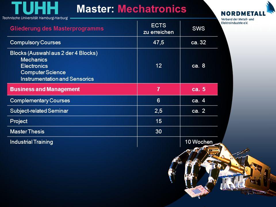 Master: Maschinenbau/Mechatronik (14)