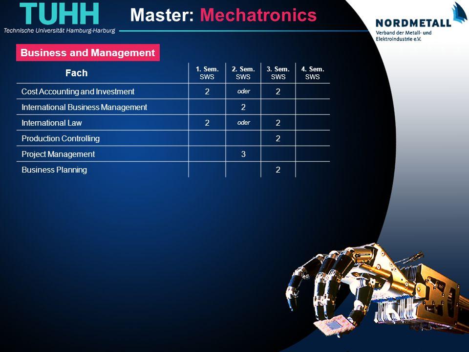 Master: Maschinenbau/Mechatronik (15)