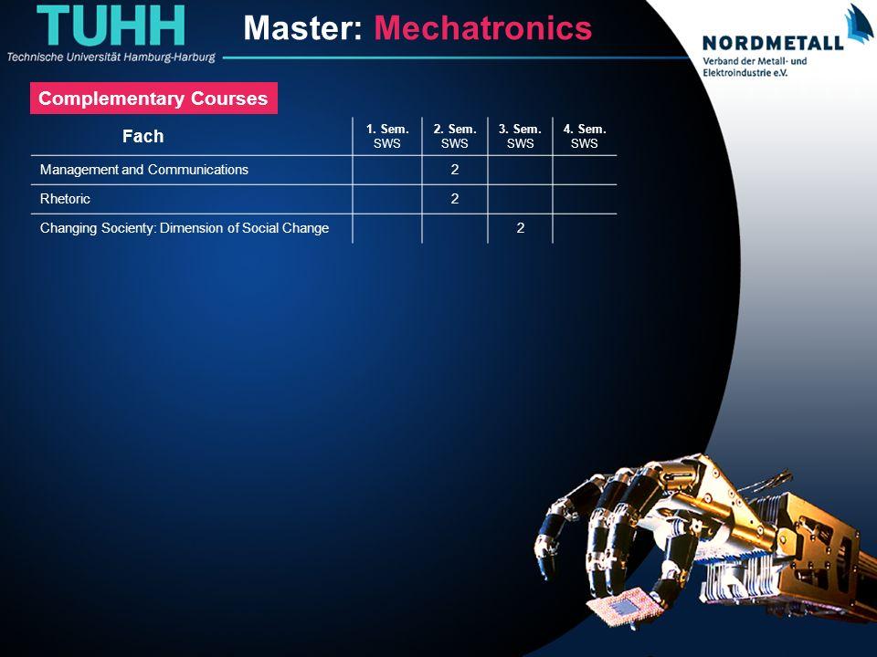 Master: Maschinenbau/Mechatronik (18)