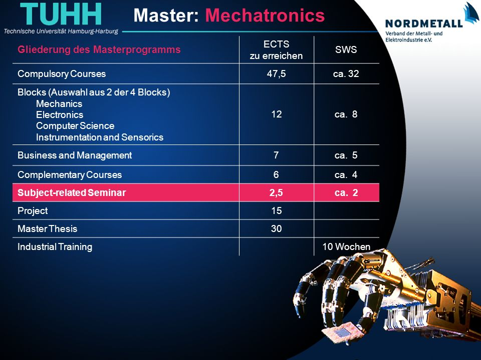 Master: Maschinenbau/Mechatronik (19)