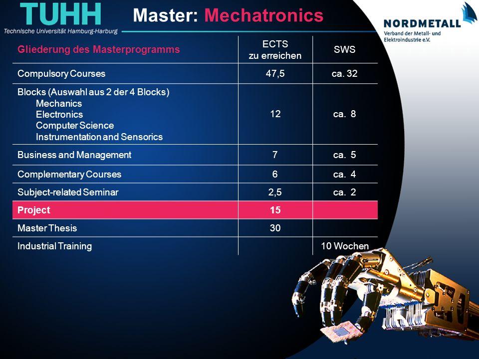 Master: Maschinenbau/Mechatronik (20)