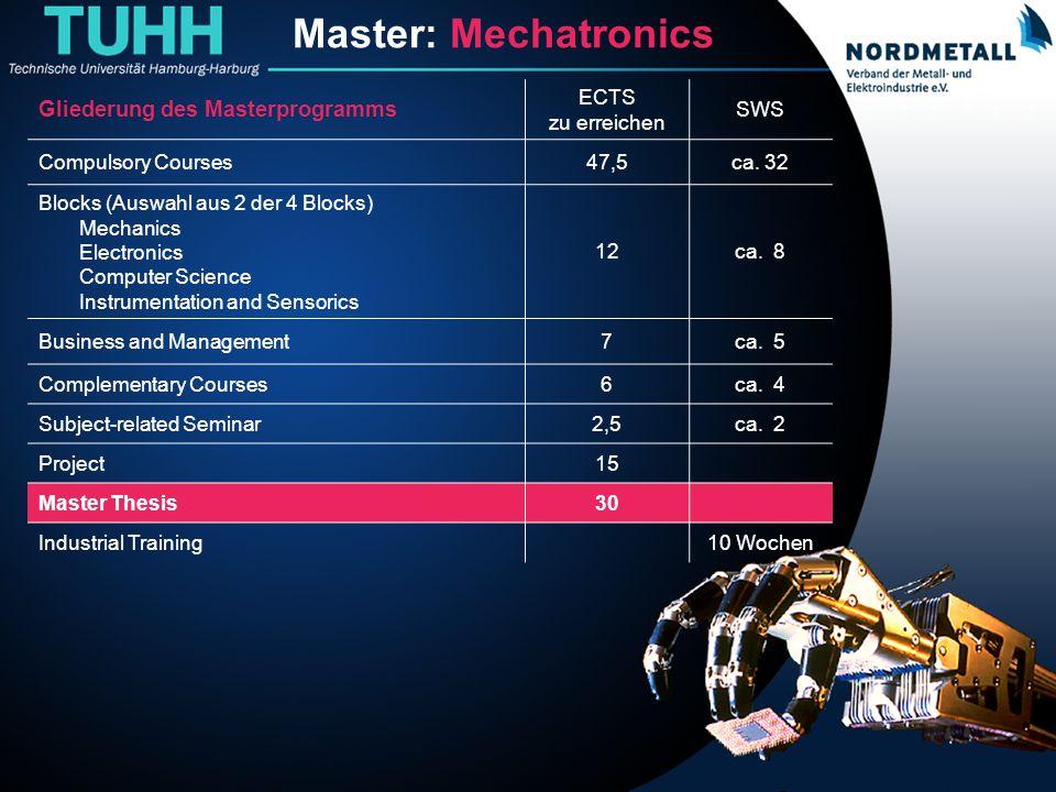 Master: Maschinenbau/Mechatronik (21)