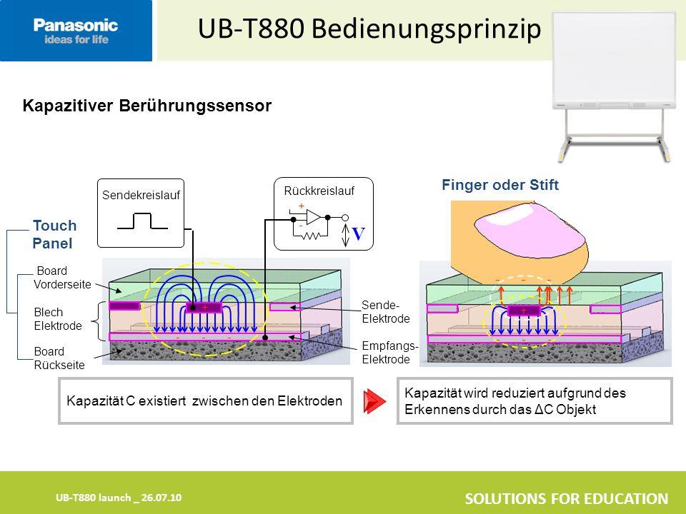 UB-T880 Bedienungsprinzip