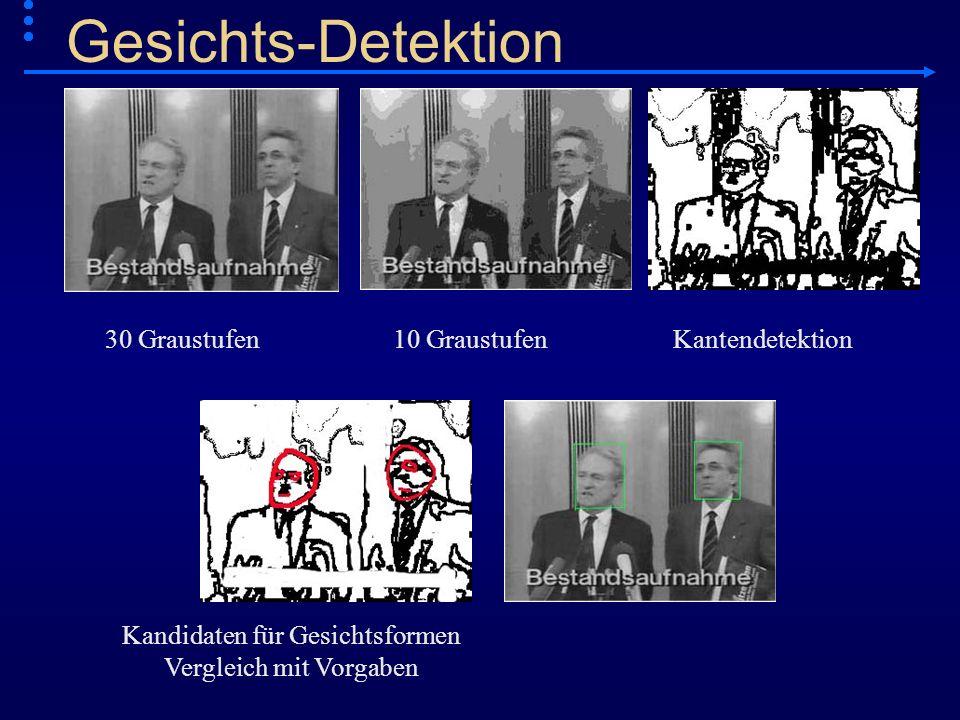 Gesichts-Detektion 30 Graustufen 10 Graustufen Kantendetektion