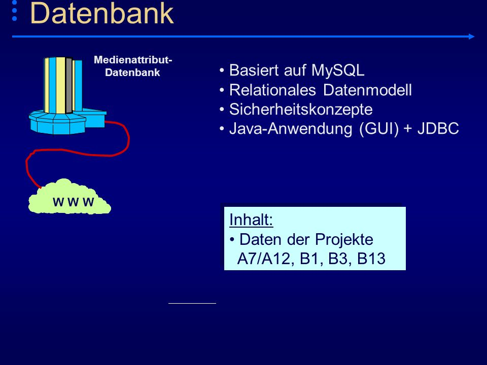 Datenbank Basiert auf MySQL Relationales Datenmodell
