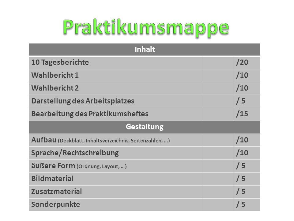 Praktikumsmappe Inhalt 10 Tagesberichte /20 Wahlbericht 1 /10