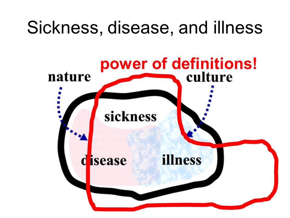 Sickness, disease, and illness