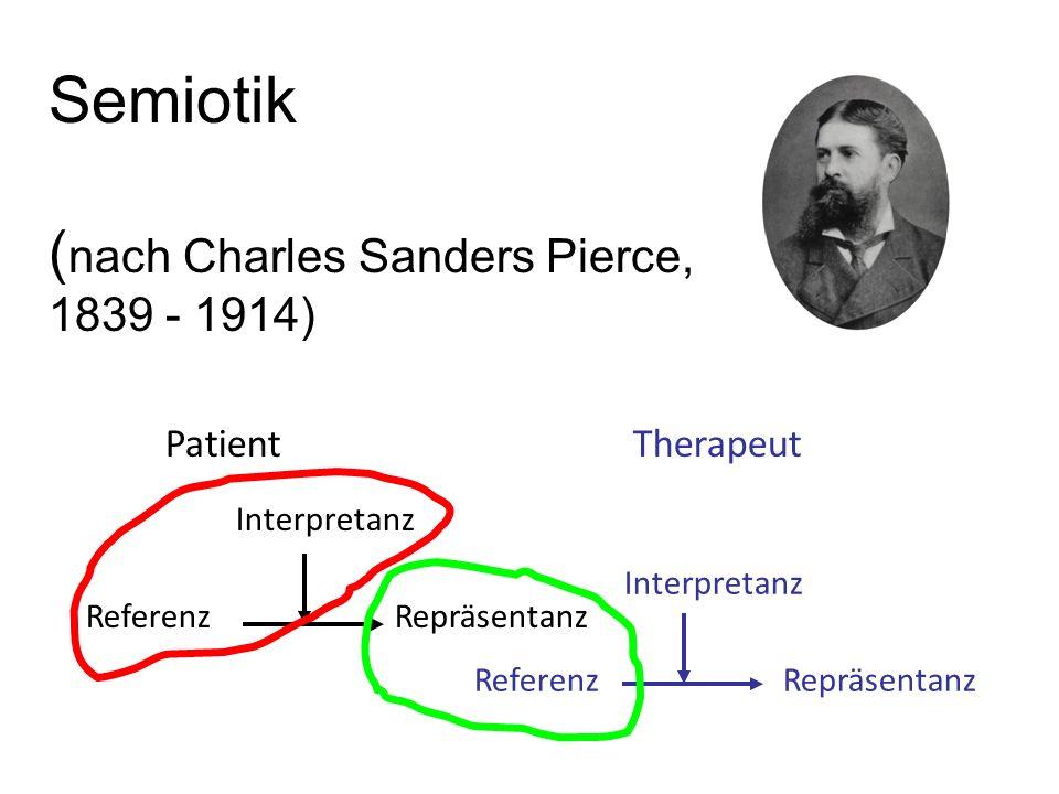 Semiotik (nach Charles Sanders Pierce, 1839 - 1914)