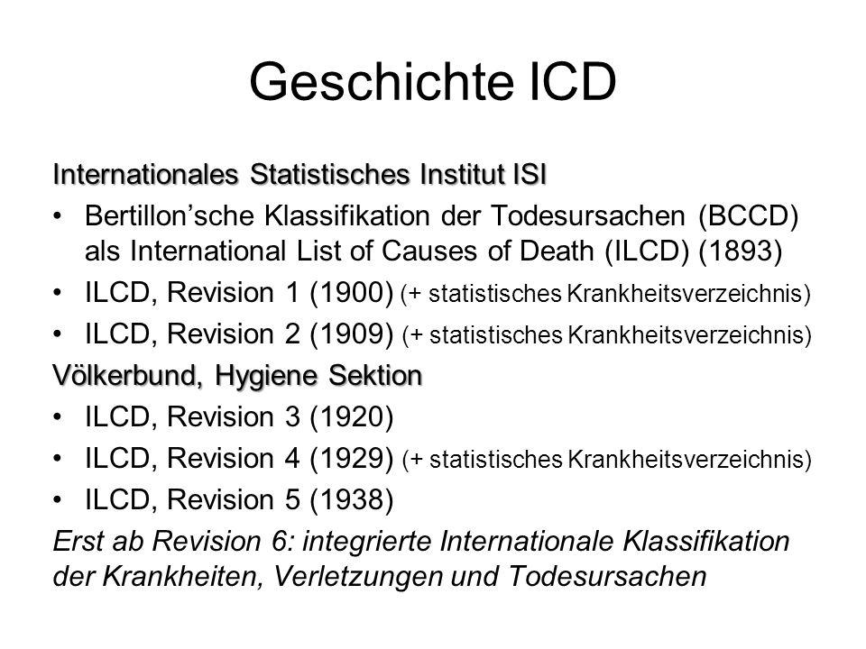 Geschichte ICD Internationales Statistisches Institut ISI