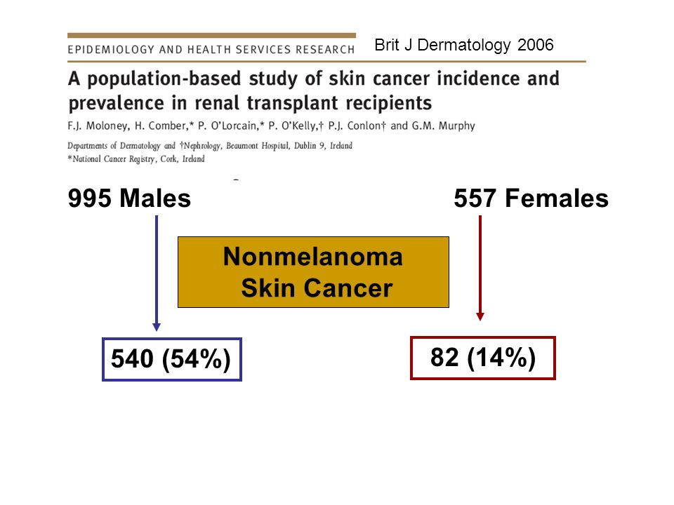 Nonmelanoma Skin Cancer 82 (14%)