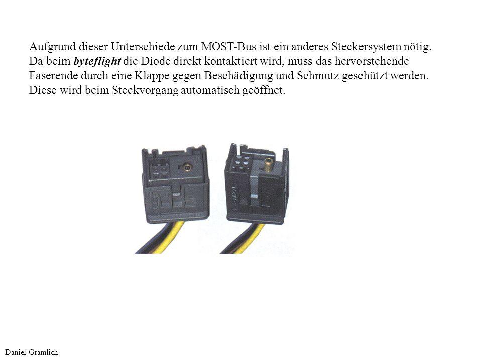 Aufgrund dieser Unterschiede zum MOST-Bus ist ein anderes Steckersystem nötig. Da beim byteflight die Diode direkt kontaktiert wird, muss das hervorstehende Faserende durch eine Klappe gegen Beschädigung und Schmutz geschützt werden. Diese wird beim Steckvorgang automatisch geöffnet.
