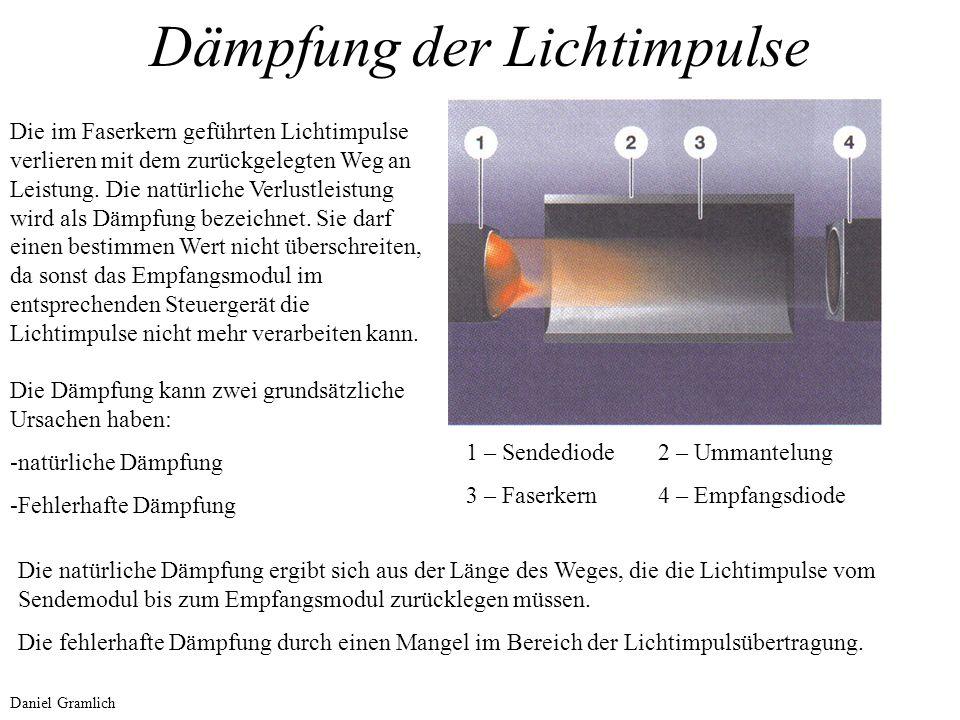 Dämpfung der Lichtimpulse