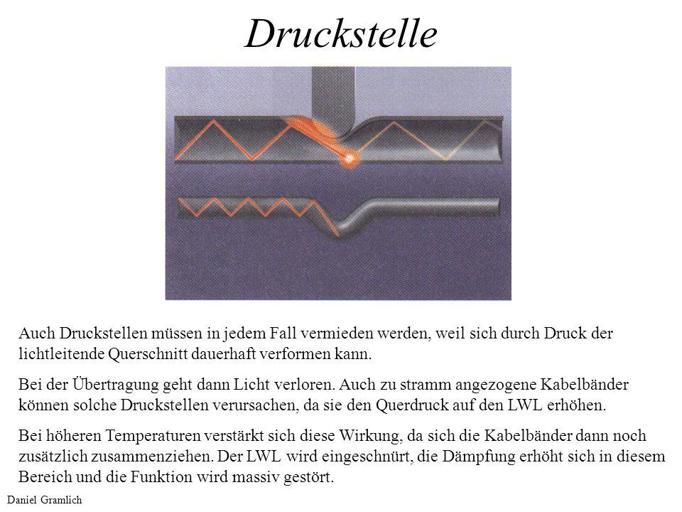DruckstelleAuch Druckstellen müssen in jedem Fall vermieden werden, weil sich durch Druck der lichtleitende Querschnitt dauerhaft verformen kann.