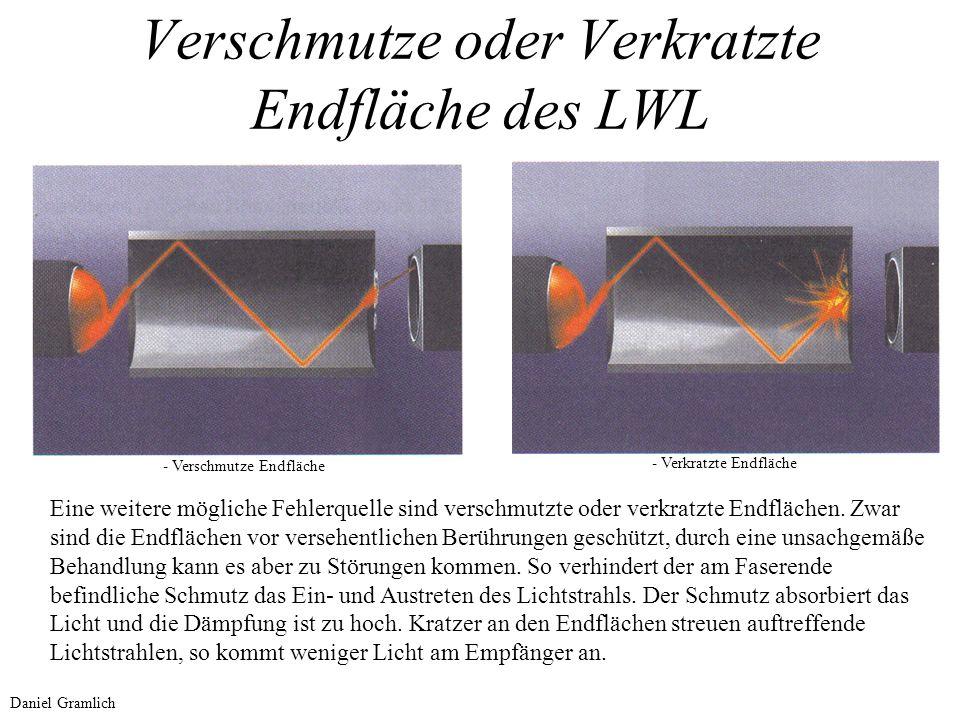 Verschmutze oder Verkratzte Endfläche des LWL