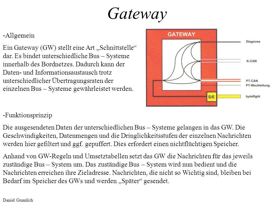 Gateway Allgemein.