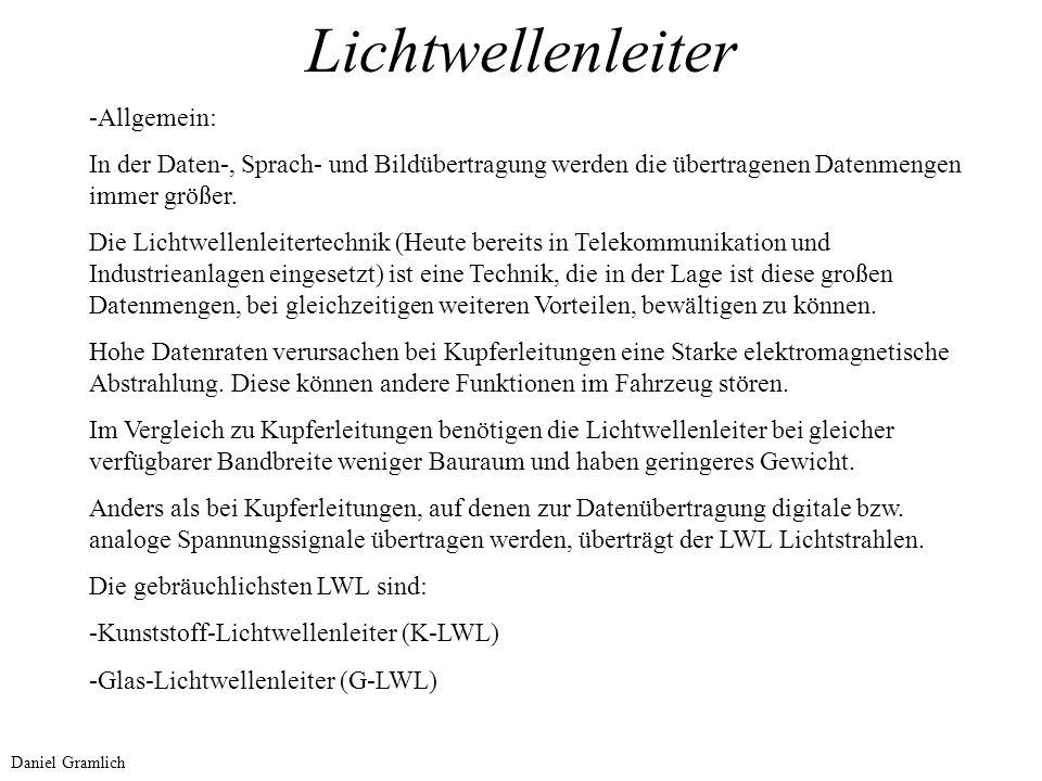 Lichtwellenleiter -Allgemein: