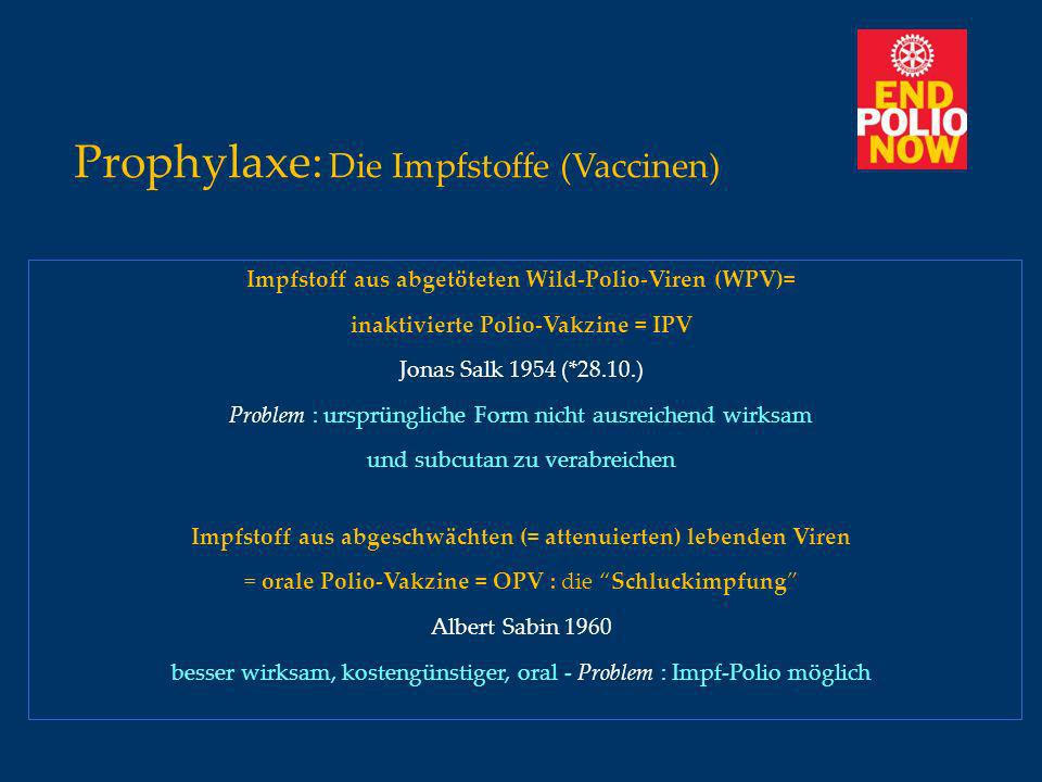inaktivierte Polio-Vakzine = IPV