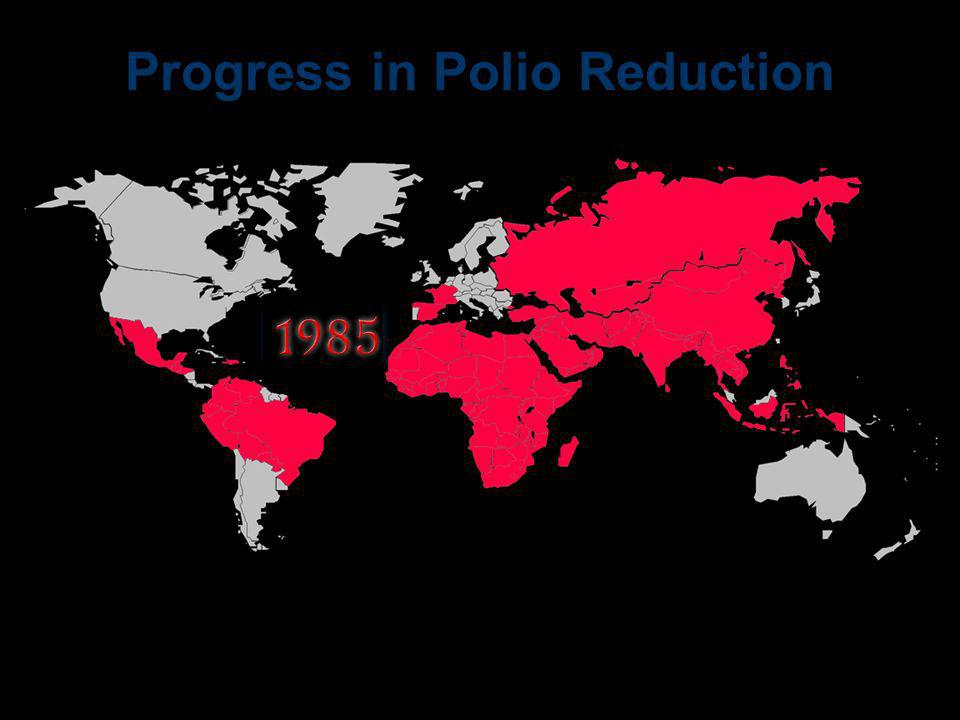 Progress in Polio Reduction