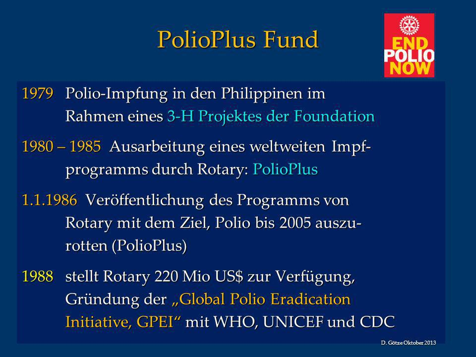 PolioPlus Fund 1979 Polio-Impfung in den Philippinen im