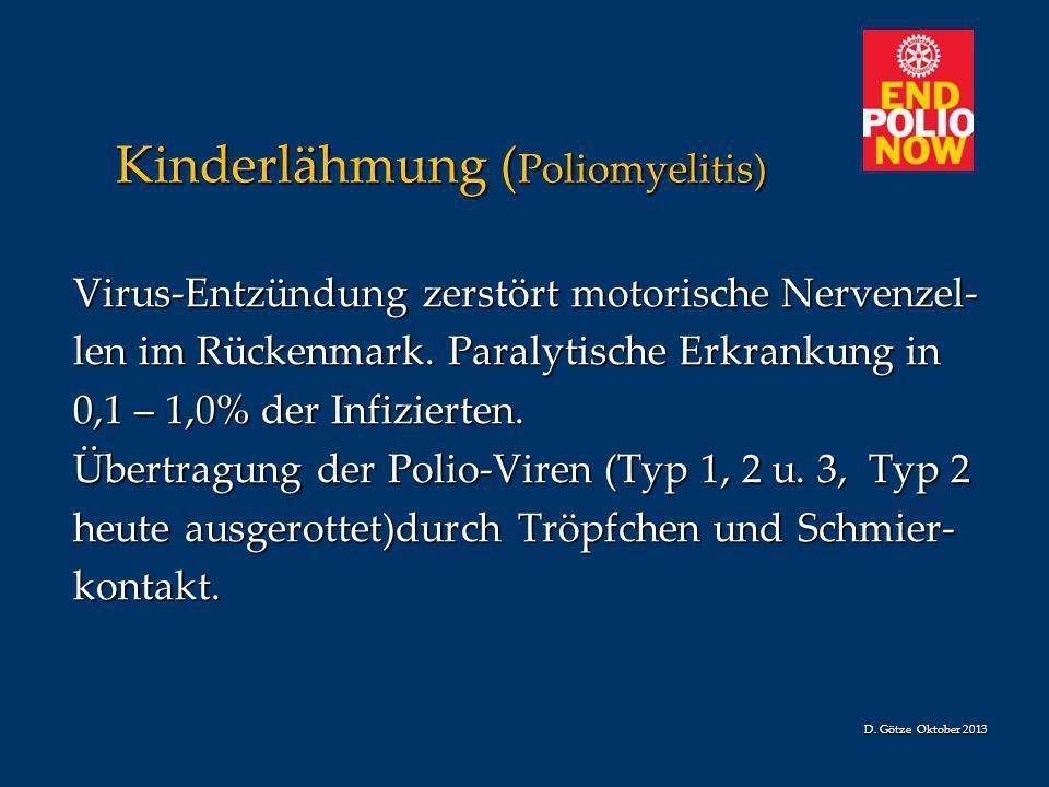 Kinderlähmung (Poliomyelitis)
