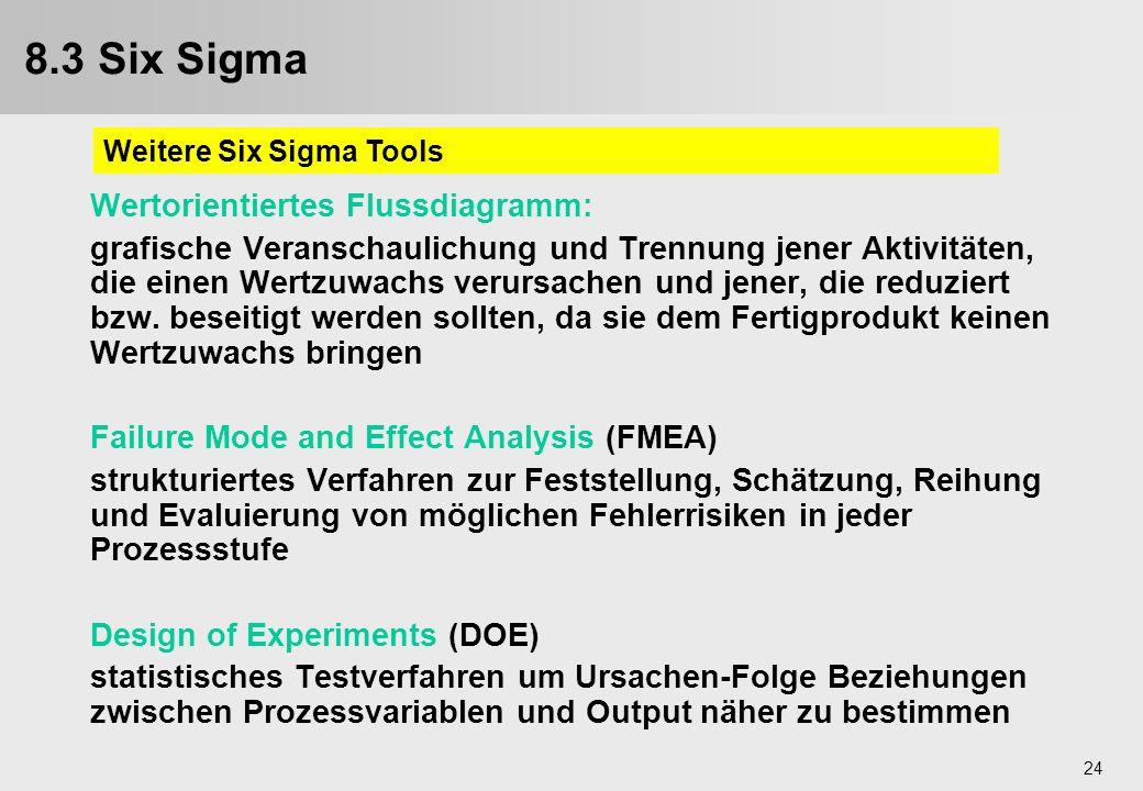 Ungewöhnlich Qualitätskontrolle Flussdiagramm Bilder - Der ...